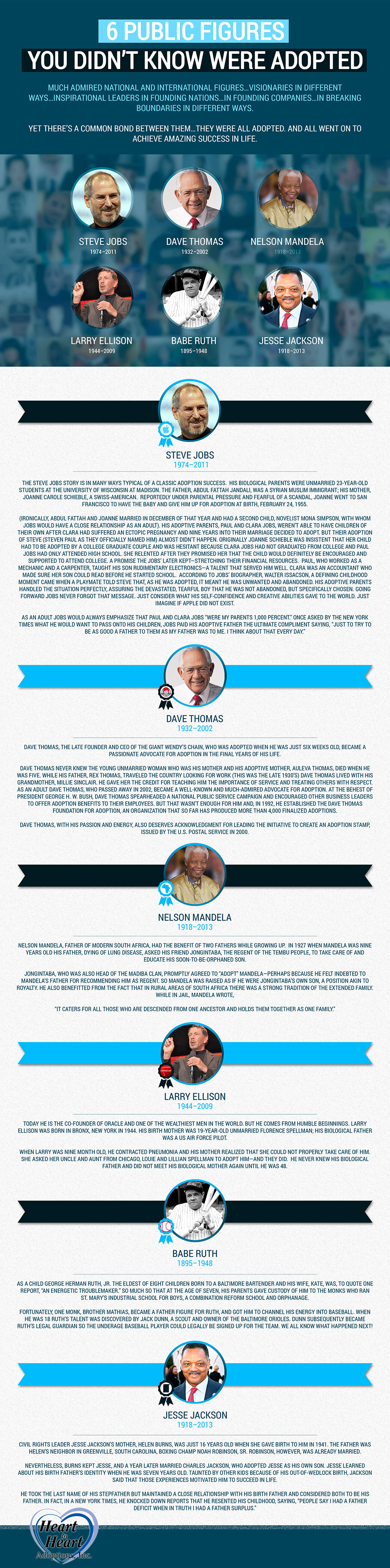 6 Adopted Public Figures Infographic